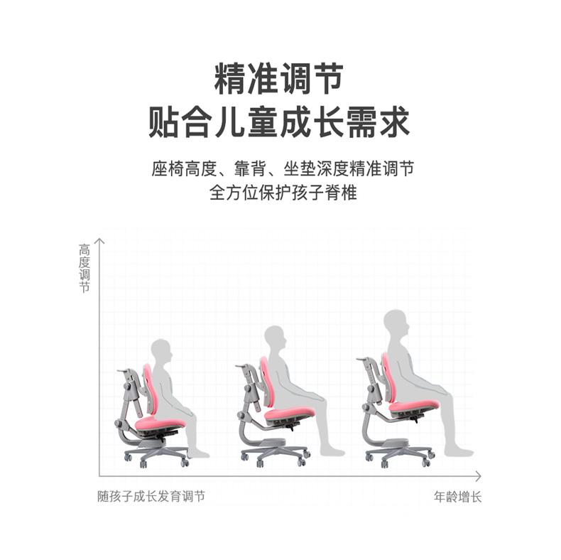 人体工学椅,精准调节,满足儿童成长需求