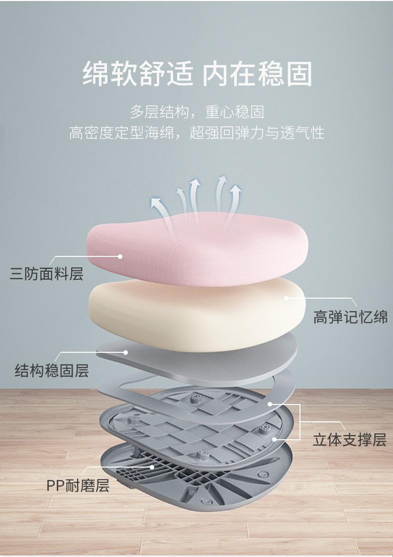 人体工学椅,多重海绵,高密度定性