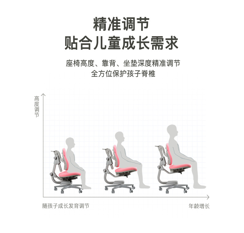 儿童矫姿椅,符合儿童成长需求