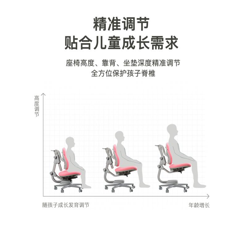 人体工学椅,精准调节,符合儿童成长需求