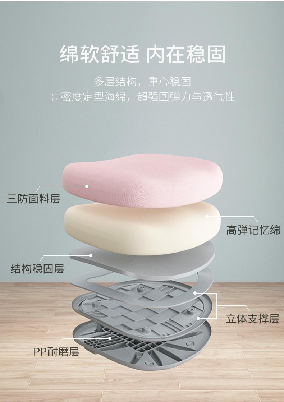 人体工学椅,绵软舒适,内在稳固