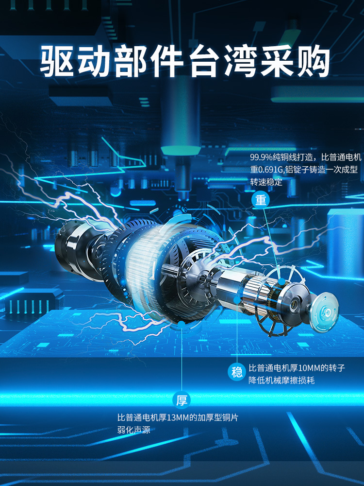 博士12006电动学习桌驱动部件台湾采购
